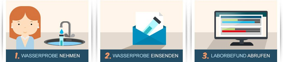 Bakterien-Wassertest-PLUS